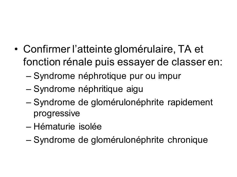 Confirmer latteinte glomérulaire, TA et fonction rénale puis essayer de classer en: –Syndrome néphrotique pur ou impur –Syndrome néphritique aigu –Syn