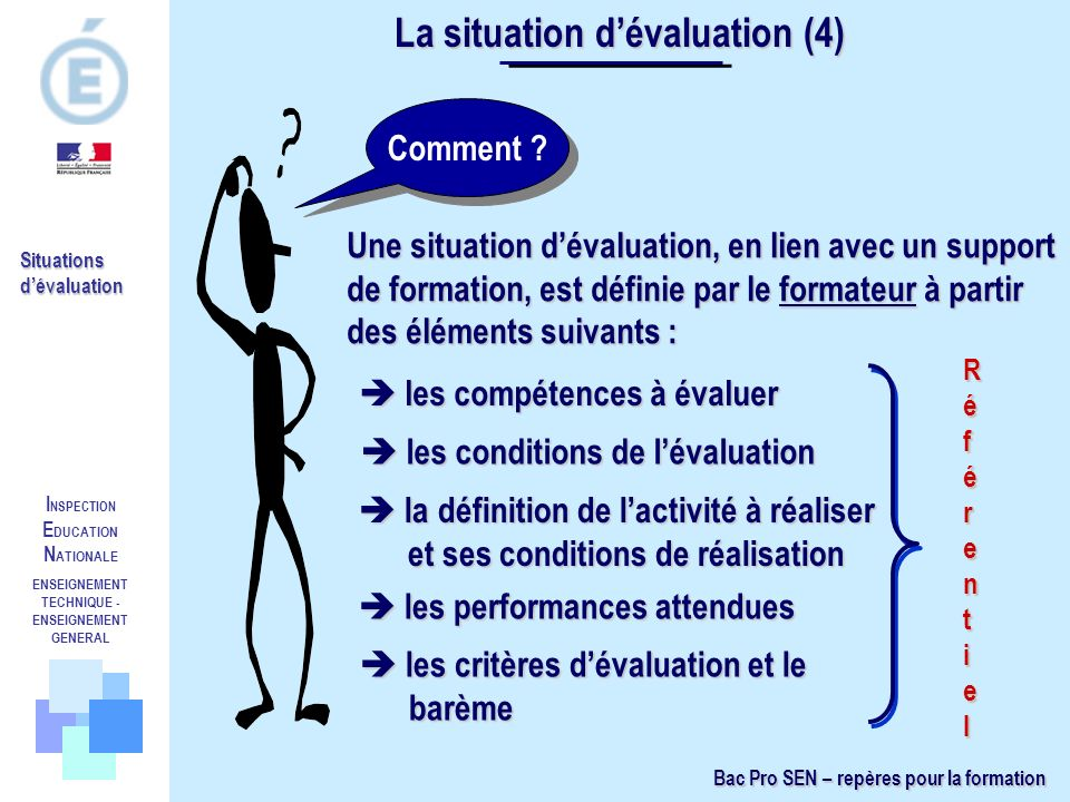 I NSPECTION E DUCATION N ATIONALE ENSEIGNEMENT TECHNIQUE - ENSEIGNEMENT GENERAL Situations dévaluation Comment ? La situation dévaluation (4) Référent