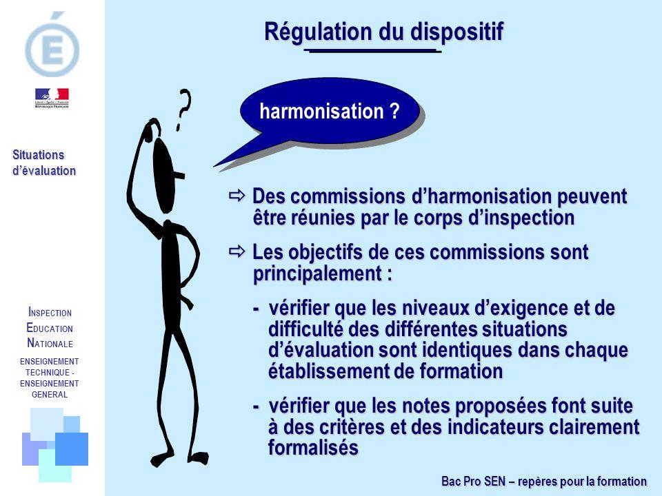 I NSPECTION E DUCATION N ATIONALE ENSEIGNEMENT TECHNIQUE - ENSEIGNEMENT GENERAL Situations dévaluation harmonisation ? Régulation du dispositif Des co