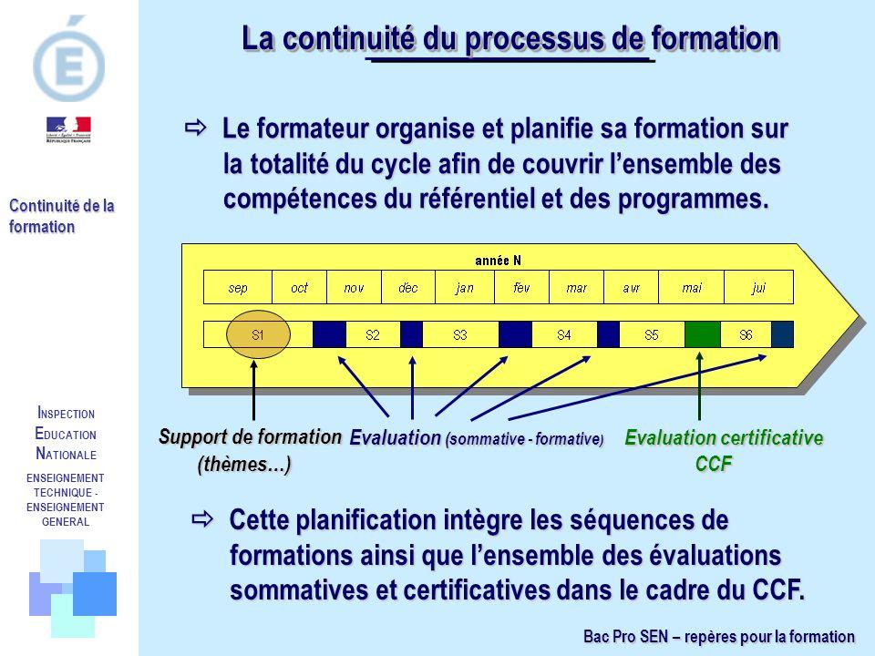I NSPECTION E DUCATION N ATIONALE ENSEIGNEMENT TECHNIQUE - ENSEIGNEMENT GENERAL Continuité de la formation La continuité du processus de formation La