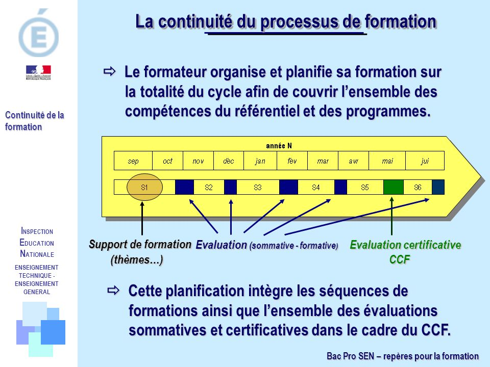 I NSPECTION E DUCATION N ATIONALE ENSEIGNEMENT TECHNIQUE - ENSEIGNEMENT GENERAL Situations dévaluation harmonisation .
