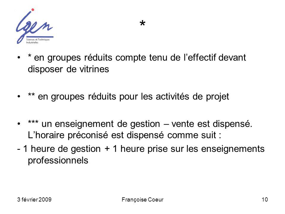 3 février 2009Françoise Coeur10 * * en groupes réduits compte tenu de leffectif devant disposer de vitrines ** en groupes réduits pour les activités d