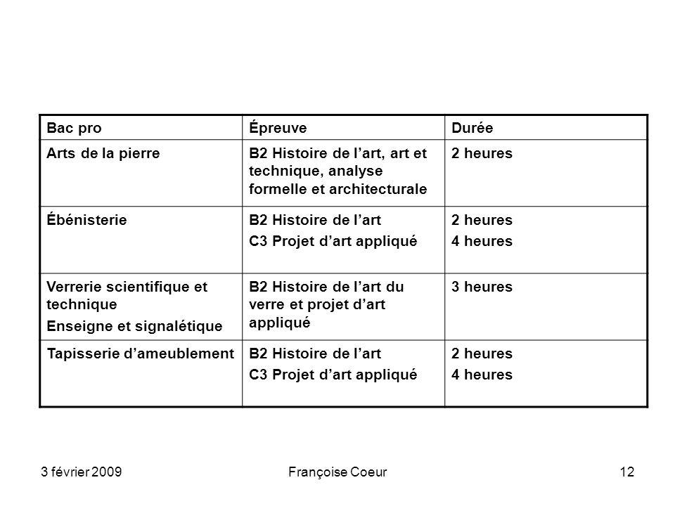 3 février 2009Françoise Coeur12 Bac proÉpreuveDurée Arts de la pierreB2 Histoire de lart, art et technique, analyse formelle et architecturale 2 heure