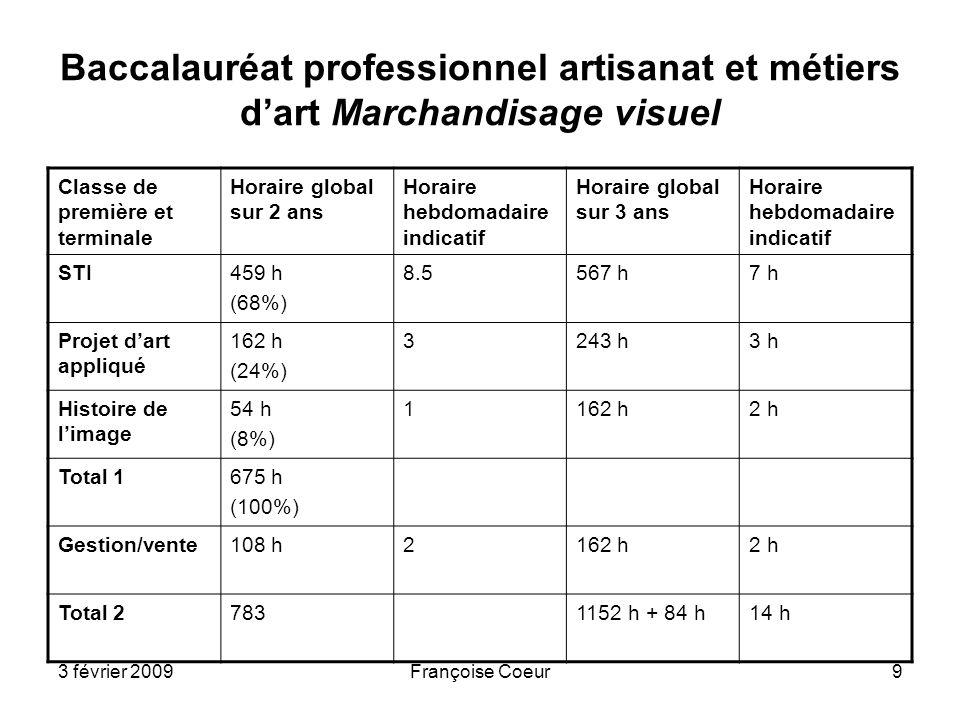 3 février 2009Françoise Coeur9 Baccalauréat professionnel artisanat et métiers dart Marchandisage visuel Classe de première et terminale Horaire globa