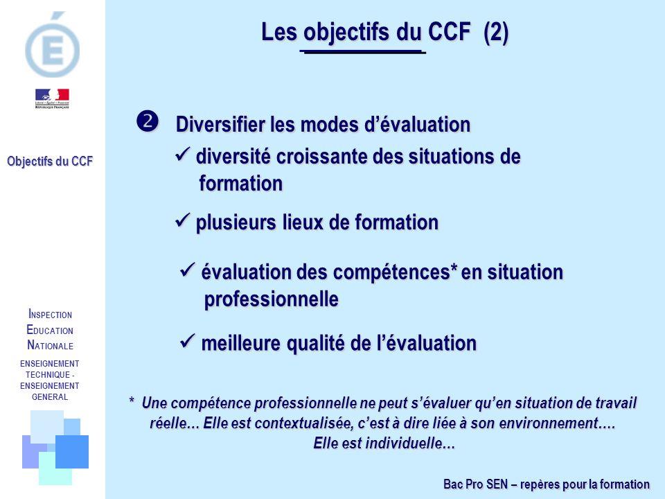 I NSPECTION E DUCATION N ATIONALE ENSEIGNEMENT TECHNIQUE - ENSEIGNEMENT GENERAL Mise en œuvre en entreprise Exemple de mise en œuvre Exemple de mise en œuvre Évaluation qui sappuie sur 3 parties : - évaluation des compétences par le tuteur en entreprise - évaluation du dossier de synthèse du candidat - évaluation de la présentation orale du dossier La participation des professionnels est nécessaire Compétences à évaluer : C21 C24 C51 C52 C55 C61 C62 C63 C64 C65 C71 C72 C73 Évaluation en entreprise Évaluation en entreprise ÉpreuveUnitéCoefMode Épreuve de pratique professionnelle Sous épreuve E31 : Situations de travail spécifiées et réalisées en milieu professionnel U313CCF Sous épreuve E32 : Préparation – Installation – Mise en service – Maintenance dun système électronique U326CCF Bac Pro SEN – repères pour la formation