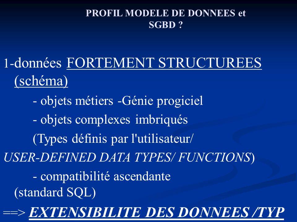 PROFIL MODELE DE DONNEES et SGBD ? 1- données FORTEMENT STRUCTUREES (schéma) - objets métiers -Génie progiciel - objets complexes imbriqués (Types déf