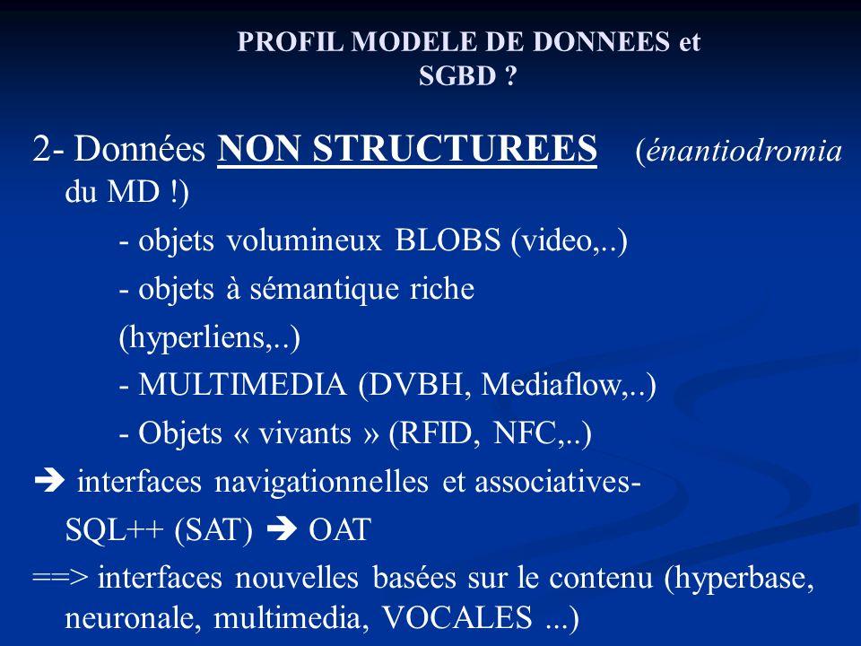 PROFIL MODELE DE DONNEES et SGBD ? 2- Données NON STRUCTUREES (énantiodromia du MD !) - objets volumineux BLOBS (video,..) - objets à sémantique riche