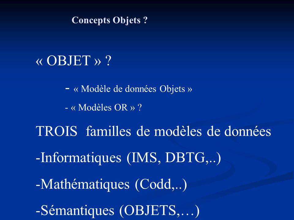 « OBJET » ? - « Modèle de données Objets » - « Modèles OR » ? TROIS familles de modèles de données -Informatiques (IMS, DBTG,..) -Mathématiques (Codd,