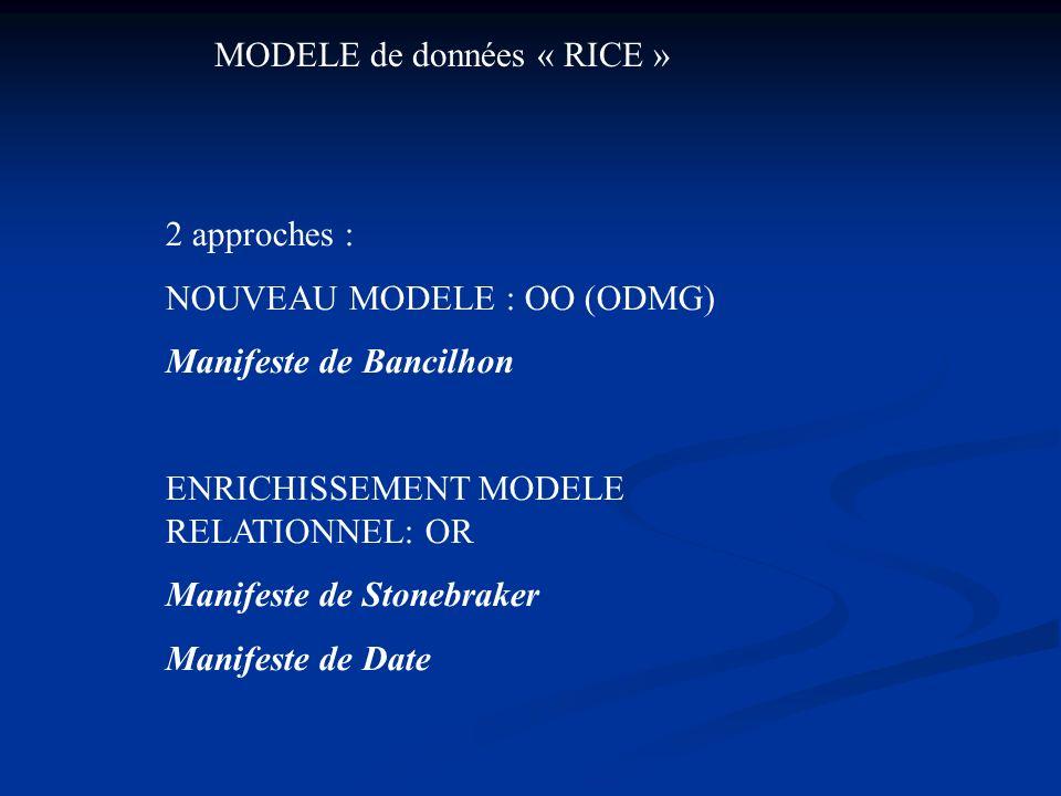 2 approches : NOUVEAU MODELE : OO (ODMG) Manifeste de Bancilhon ENRICHISSEMENT MODELE RELATIONNEL: OR Manifeste de Stonebraker Manifeste de Date MODELE de données « RICE »