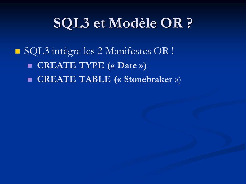 SQL3 et Modèle OR ? SQL3 intègre les 2 Manifestes OR ! CREATE TYPE (« Date ») CREATE TABLE (« Stonebraker »)