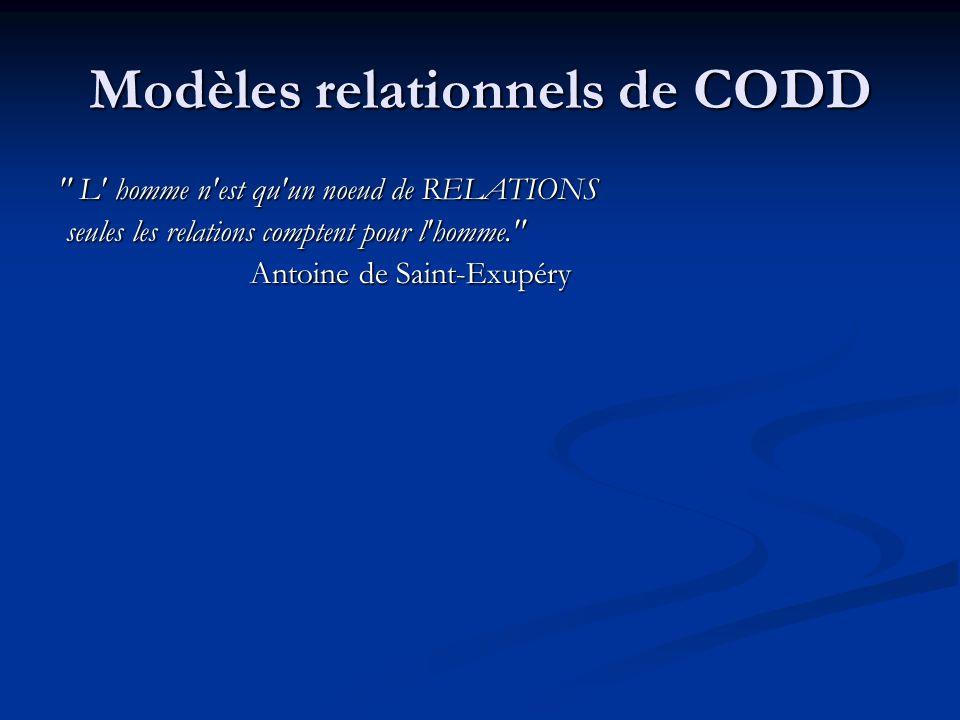 Modèles relationnels de CODD L homme n est qu un noeud de RELATIONS seules les relations comptent pour l homme. seules les relations comptent pour l homme. Antoine de Saint-Exupéry
