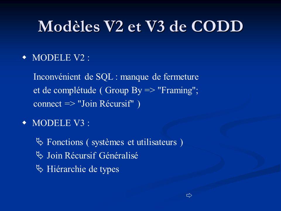 Modèles V2 et V3 de CODD MODELE V2 : Inconvénient de SQL : manque de fermeture et de complétude ( Group By => Framing ; connect => Join Récursif ) MODELE V3 : Fonctions ( systèmes et utilisateurs ) Join Récursif Généralisé Hiérarchie de types