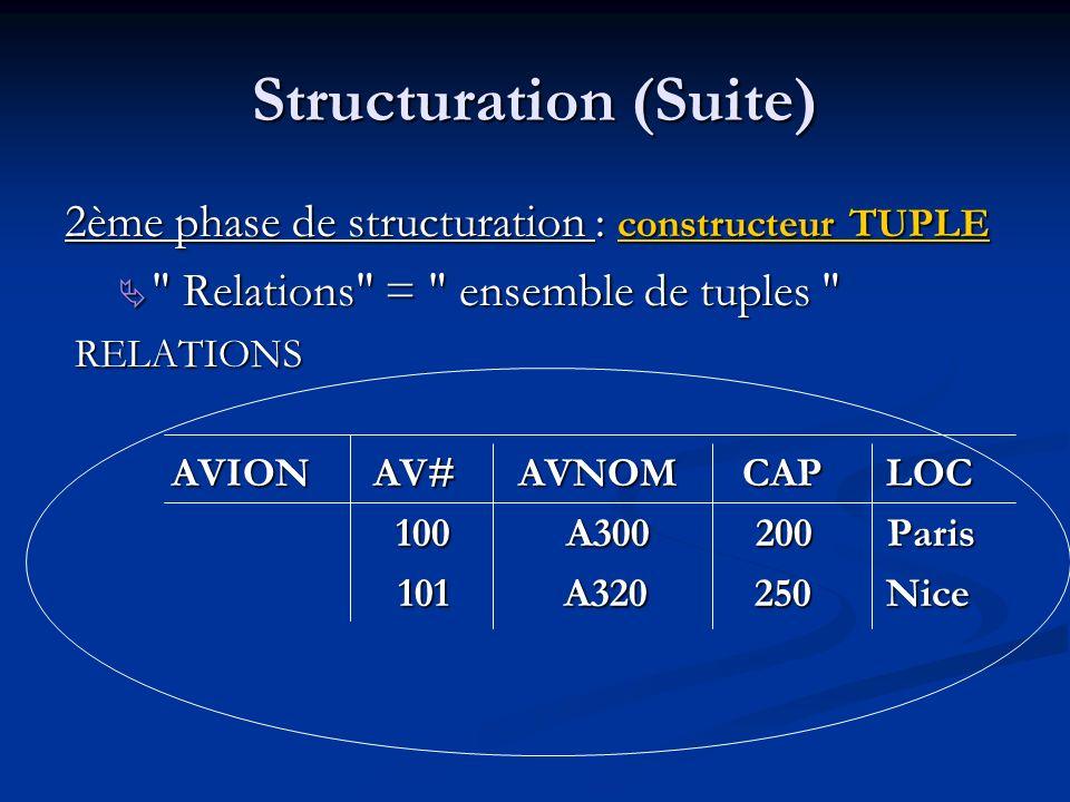 Structuration (Suite) 2ème phase de structuration : constructeur TUPLE