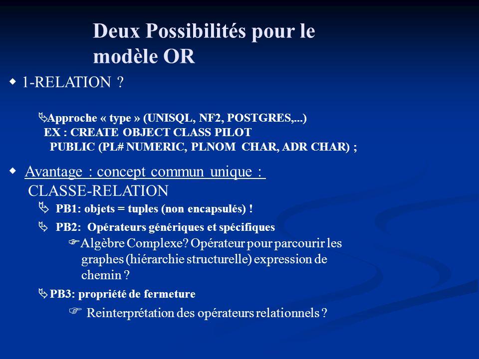 Deux Possibilités pour le modèle OR 1-RELATION ? Approche « type » (UNISQL, NF2, POSTGRES,...) EX : CREATE OBJECT CLASS PILOT PUBLIC (PL# NUMERIC, PLN