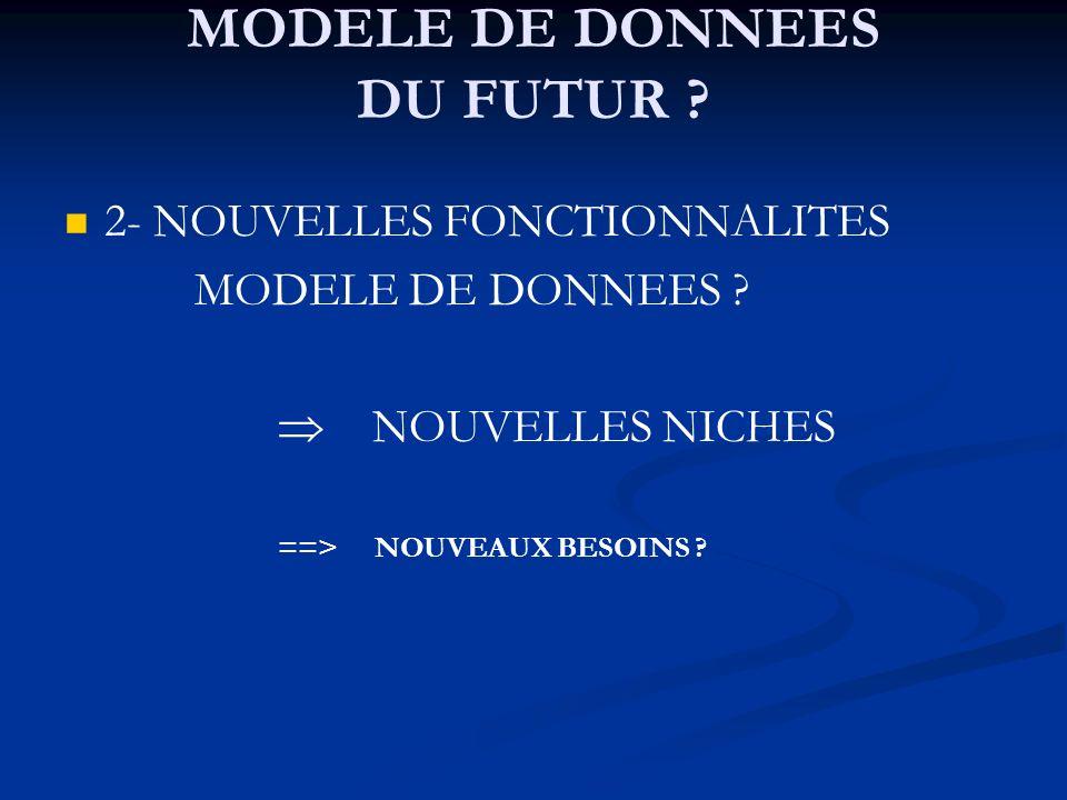 MODELE DE DONNEES DU FUTUR ? 2- NOUVELLES FONCTIONNALITES MODELE DE DONNEES ? NOUVELLES NICHES ==> NOUVEAUX BESOINS ?