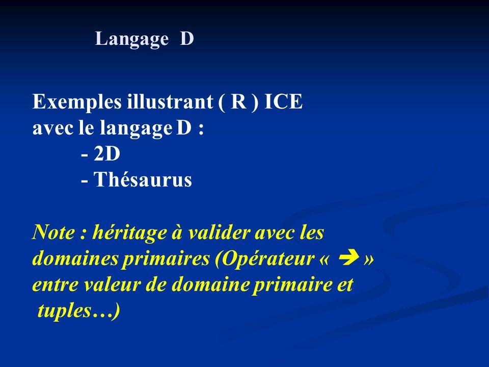 Langage D Exemples illustrant ( R ) ICE avec le langage D : - 2D - Thésaurus Note : héritage à valider avec les domaines primaires (Opérateur « » entre valeur de domaine primaire et tuples…)