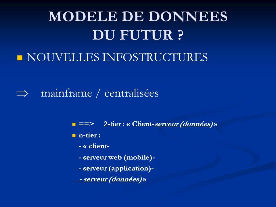 MODELE DE DONNEES DU FUTUR ? NOUVELLES INFOSTRUCTURES mainframe / centralisées ==> 2-tier : « Client-serveur (données) » n-tier : - « client- - serveu