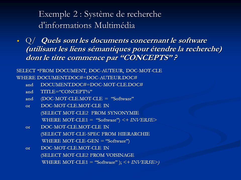 Exemple 2 : Système de recherche d informations Multimédia Q/ Quels sont les documents concernant le software (utilisant les liens sémantiques pour étendre la recherche) dont le titre commence par CONCEPTS .