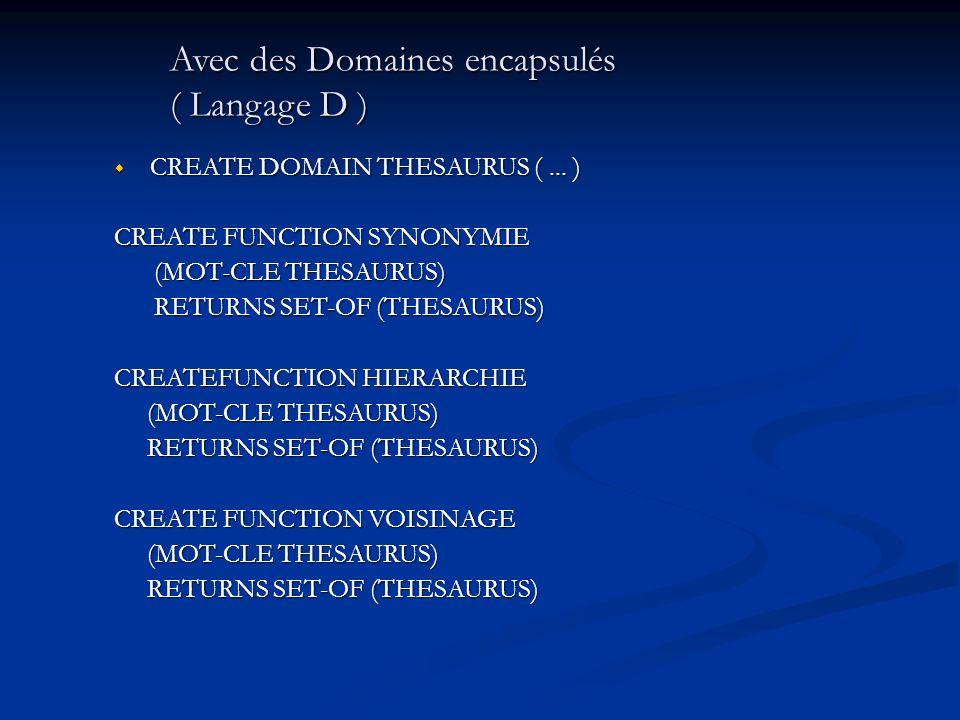 Avec des Domaines encapsulés ( Langage D ) CREATE DOMAIN THESAURUS (... ) CREATE DOMAIN THESAURUS (... ) CREATE FUNCTION SYNONYMIE (MOT-CLE THESAURUS)