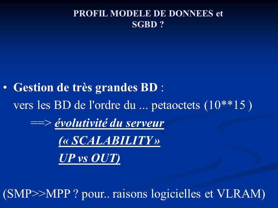 PROFIL MODELE DE DONNEES et SGBD ? Gestion de très grandes BD : vers les BD de l'ordre du... petaoctets (10**15 ) ==> évolutivité du serveur (« SCALAB