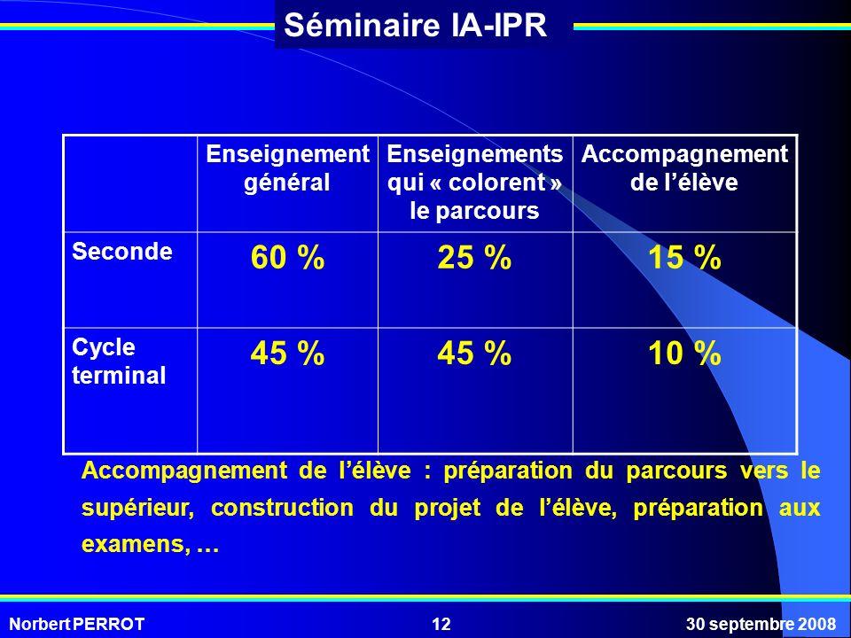 Norbert PERROT30 septembre 200812 Séminaire IA-IPR Enseignement général Enseignements qui « colorent » le parcours Accompagnement de lélève Seconde 60