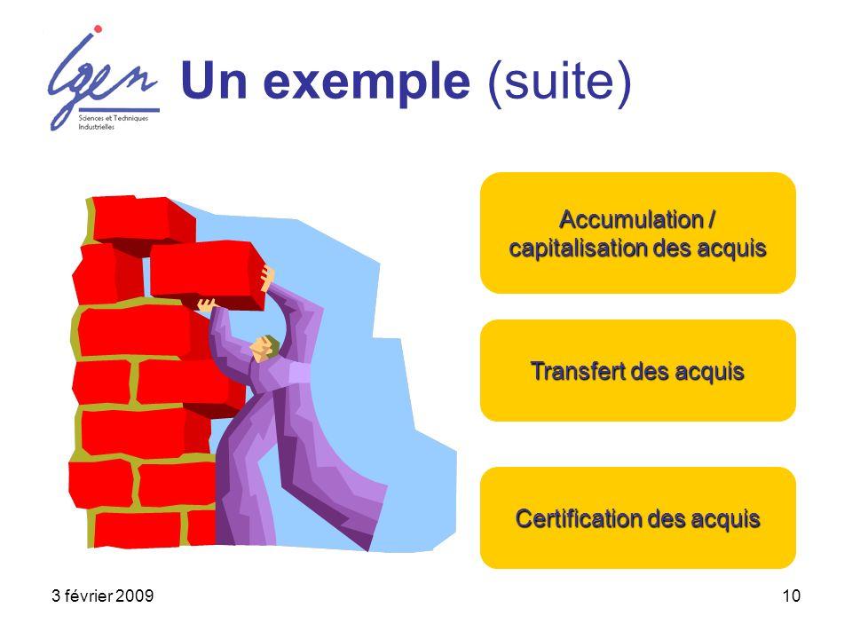 3 février 200910 Un exemple (suite) Accumulation / capitalisationdes acquis Accumulation / capitalisation des acquis Transfert des acquis Certification des acquis