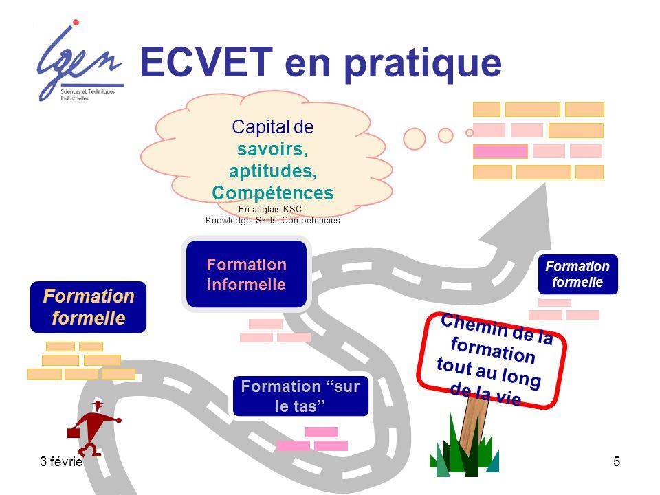 3 février 20095 ECVET en pratique Formation formelle Chemin de la formation tout au long de la vie Formation sur le tas Formation informelle Capital d
