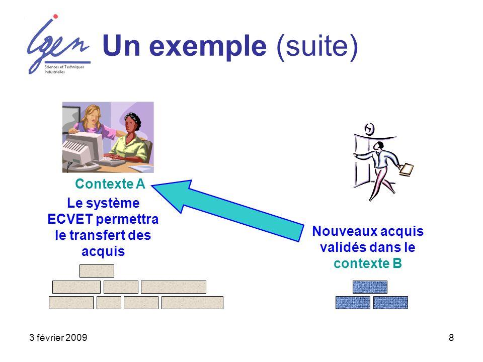 3 février 20098 Un exemple (suite) Contexte A Le système ECVET permettra le transfert des acquis Nouveaux acquis validés dans le contexte B