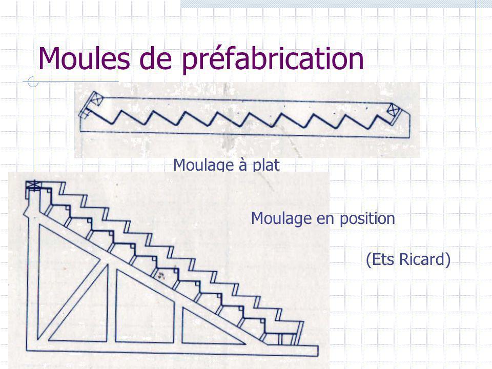 Moules de préfabrication Moulage à plat Moulage en position (Ets Ricard)
