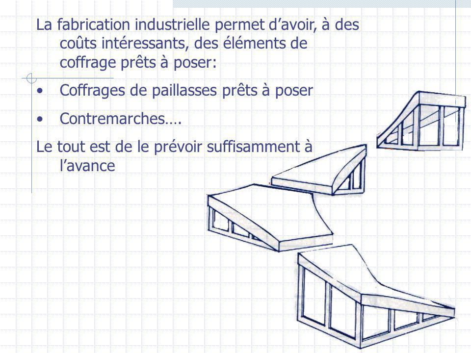La fabrication industrielle permet davoir, à des coûts intéressants, des éléments de coffrage prêts à poser: Coffrages de paillasses prêts à poser Con