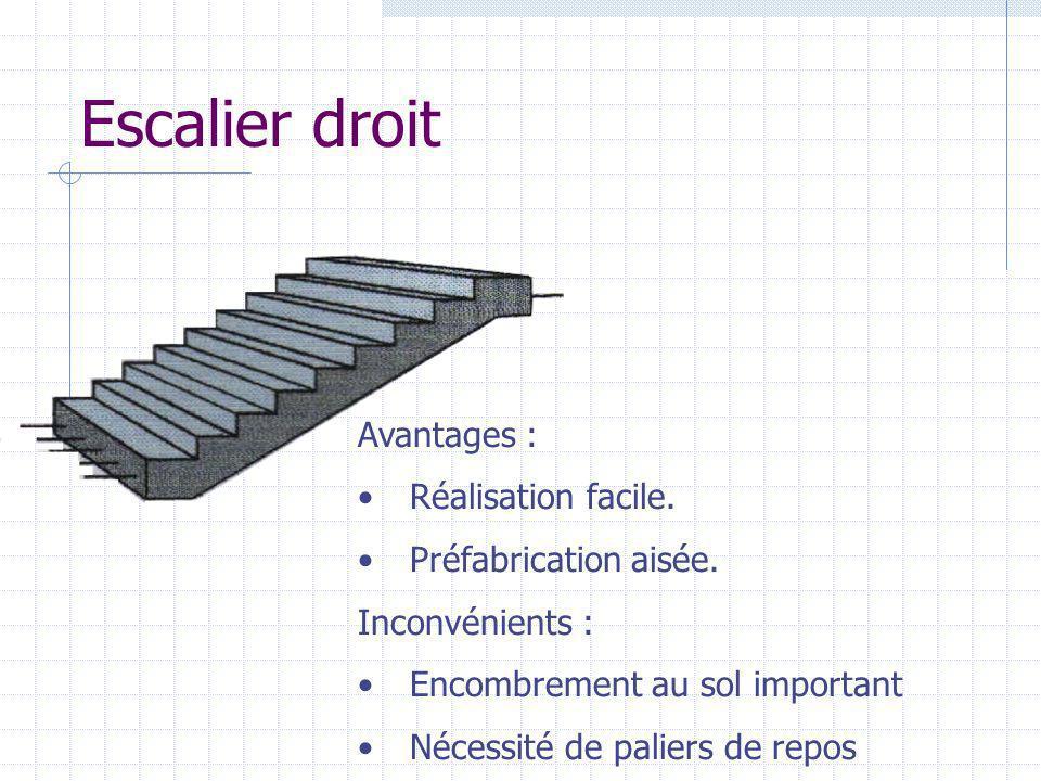 Escalier droit Avantages : Réalisation facile. Préfabrication aisée. Inconvénients : Encombrement au sol important Nécessité de paliers de repos