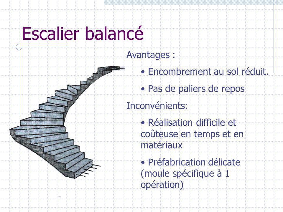 Escalier balancé Avantages : Encombrement au sol réduit. Pas de paliers de repos Inconvénients: Réalisation difficile et coûteuse en temps et en matér