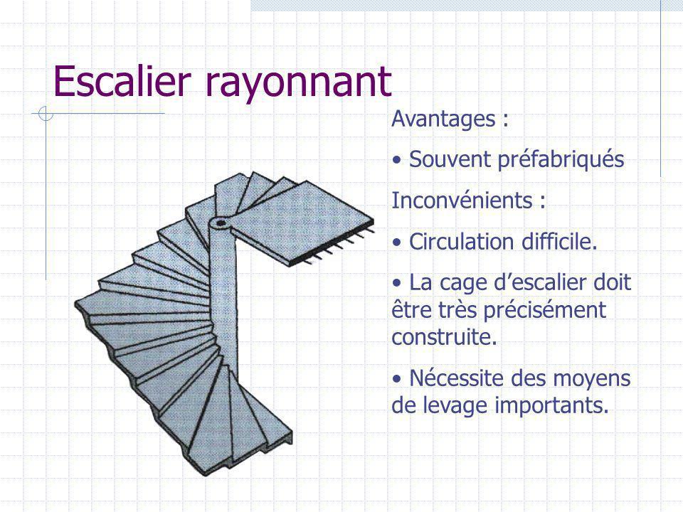 Escalier rayonnant Avantages : Souvent préfabriqués Inconvénients : Circulation difficile. La cage descalier doit être très précisément construite. Né