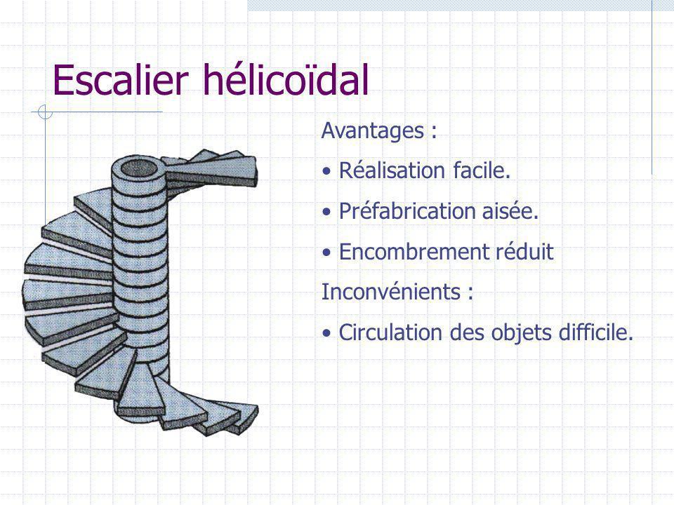 Escalier hélicoïdal Avantages : Réalisation facile. Préfabrication aisée. Encombrement réduit Inconvénients : Circulation des objets difficile.