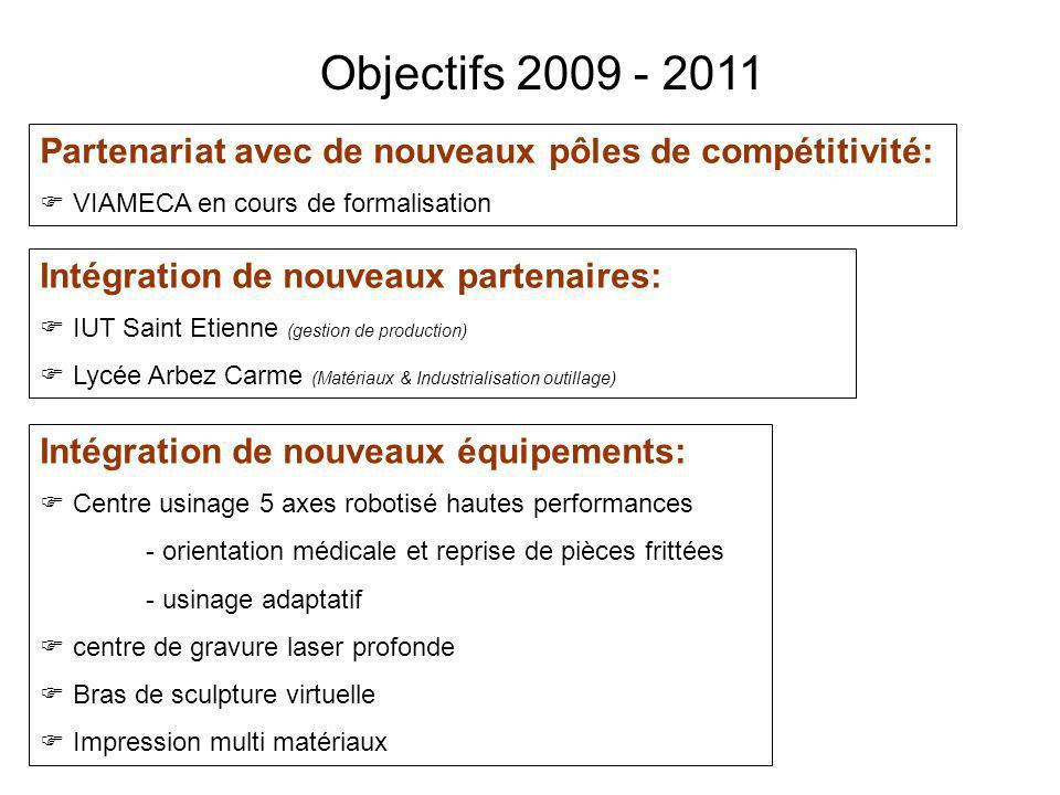 Objectifs 2009 - 2011 Intégration de nouveaux partenaires: IUT Saint Etienne (gestion de production) Lycée Arbez Carme (Matériaux & Industrialisation