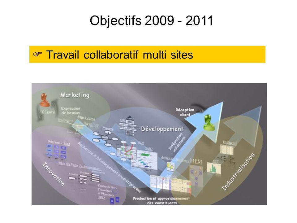 Objectifs 2009 - 2011 Travail collaboratif multi sites