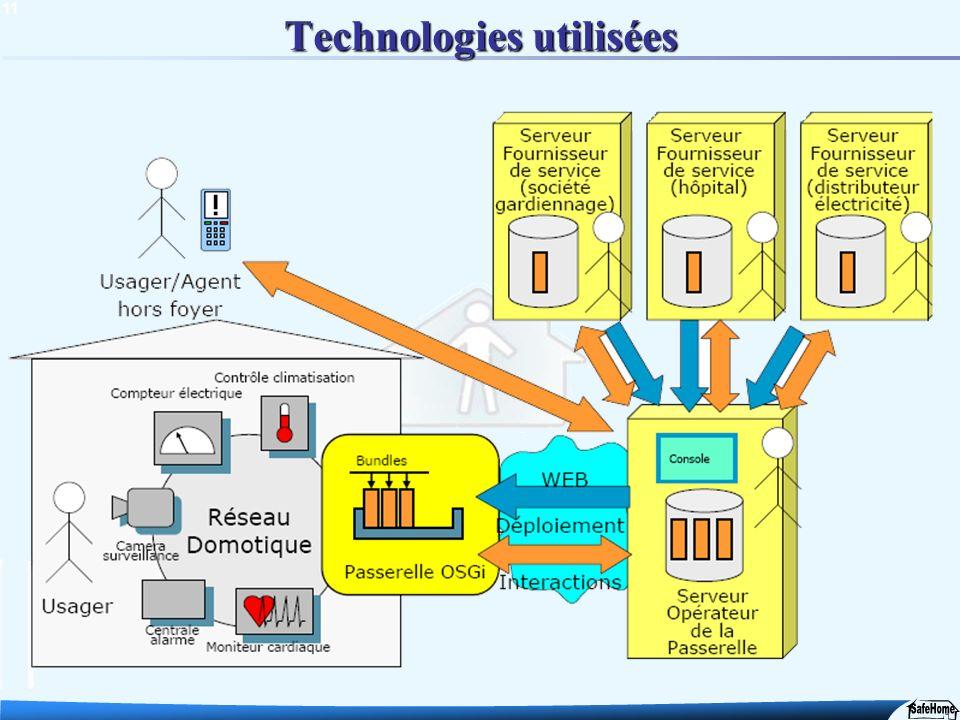 11 Technologies utilisées