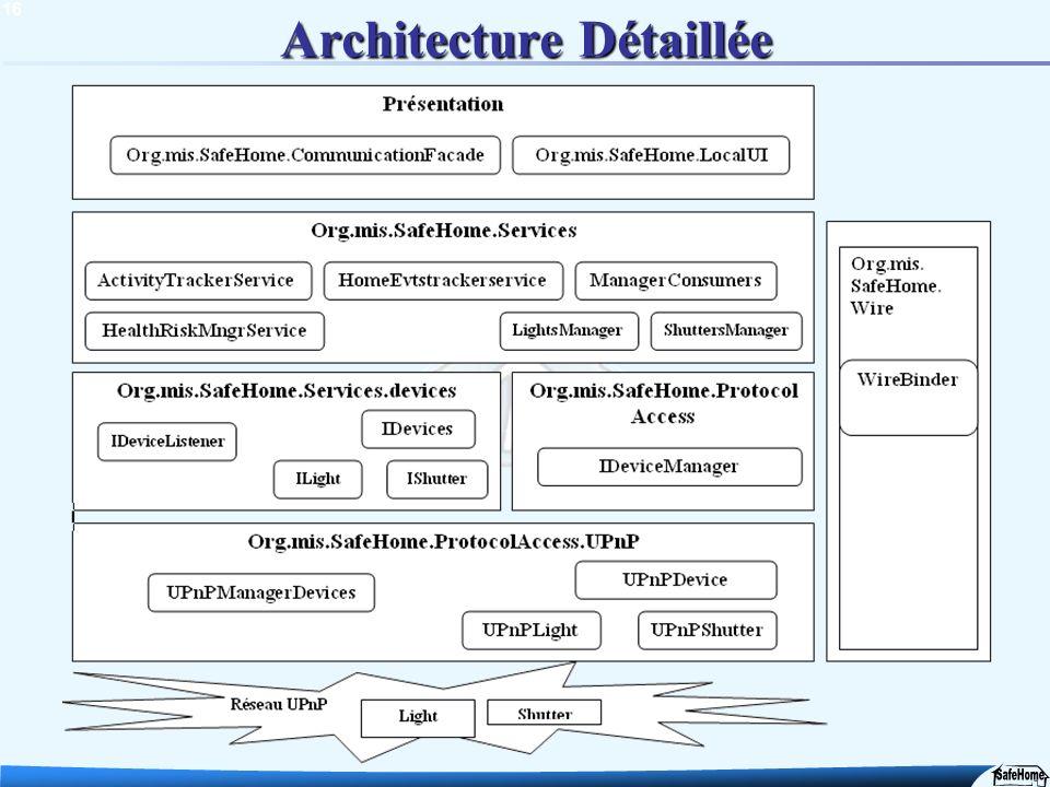 16 Architecture Détaillée