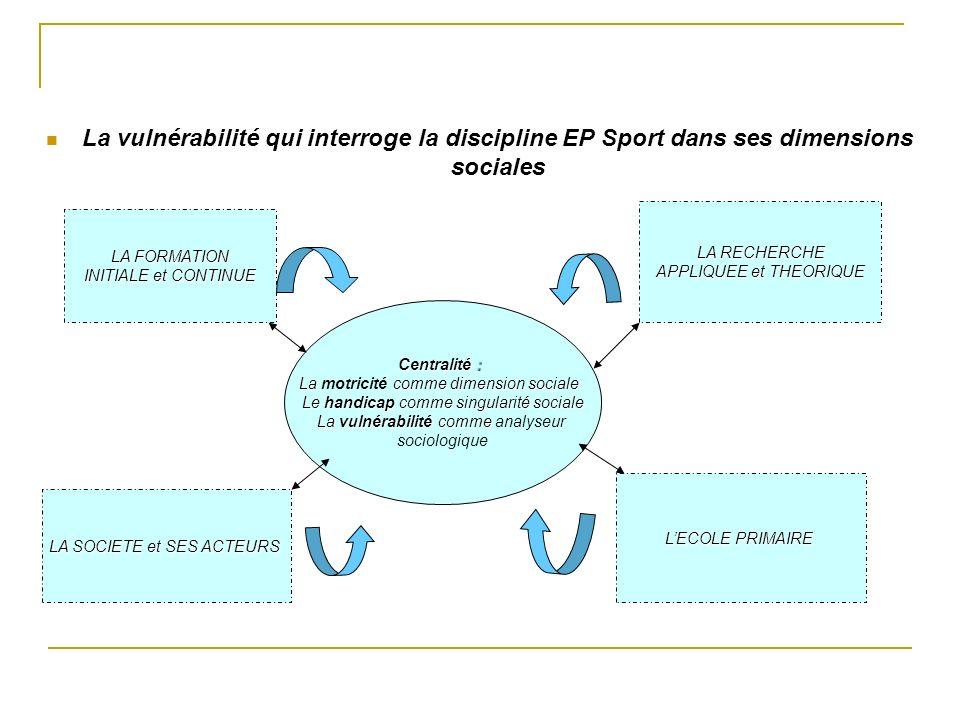 La vulnérabilité qui interroge la discipline EP Sport dans ses dimensions sociales Centralité : La comme dimension sociale La motricité comme dimensio