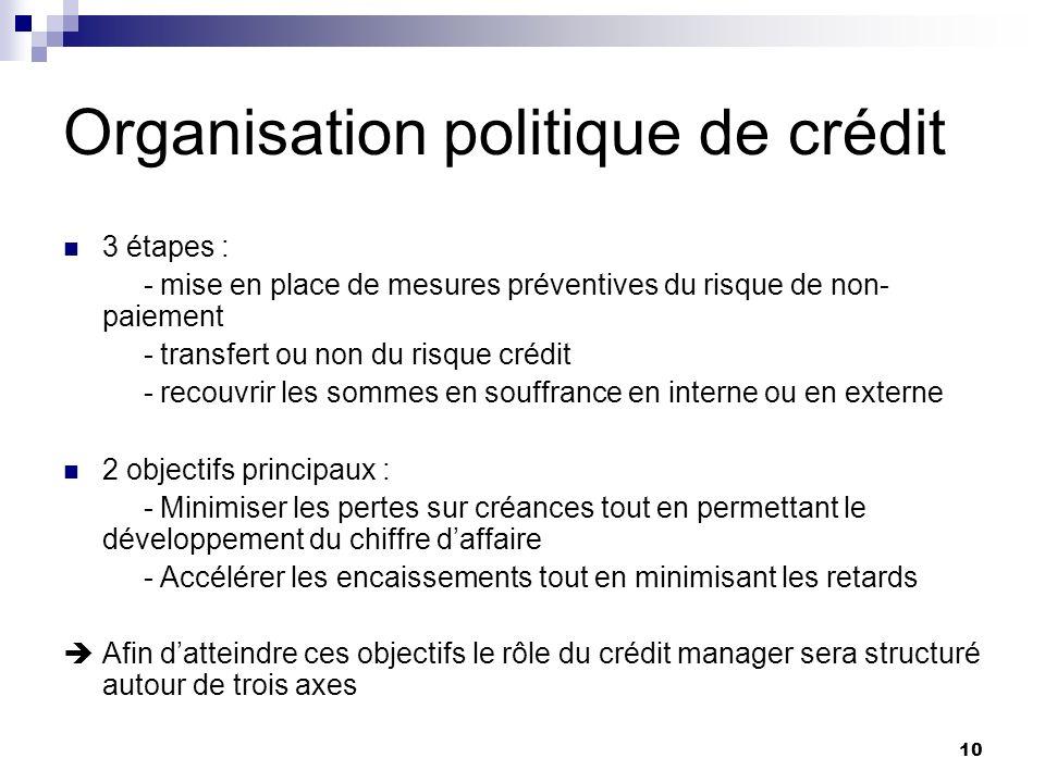 10 Organisation politique de crédit 3 étapes : - mise en place de mesures préventives du risque de non- paiement - transfert ou non du risque crédit -