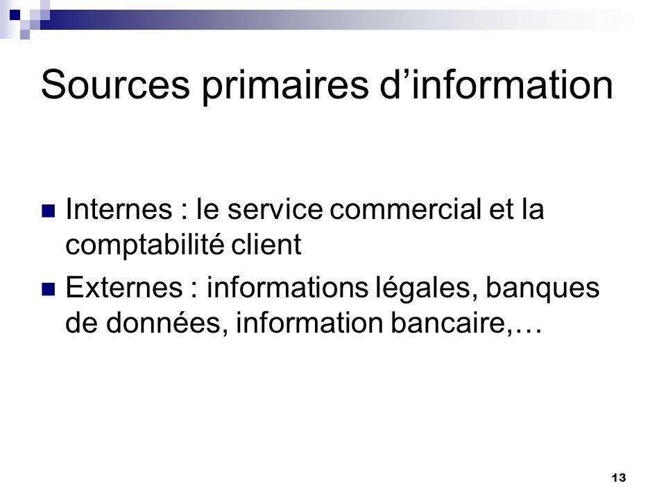 13 Sources primaires dinformation Internes : le service commercial et la comptabilité client Externes : informations légales, banques de données, info