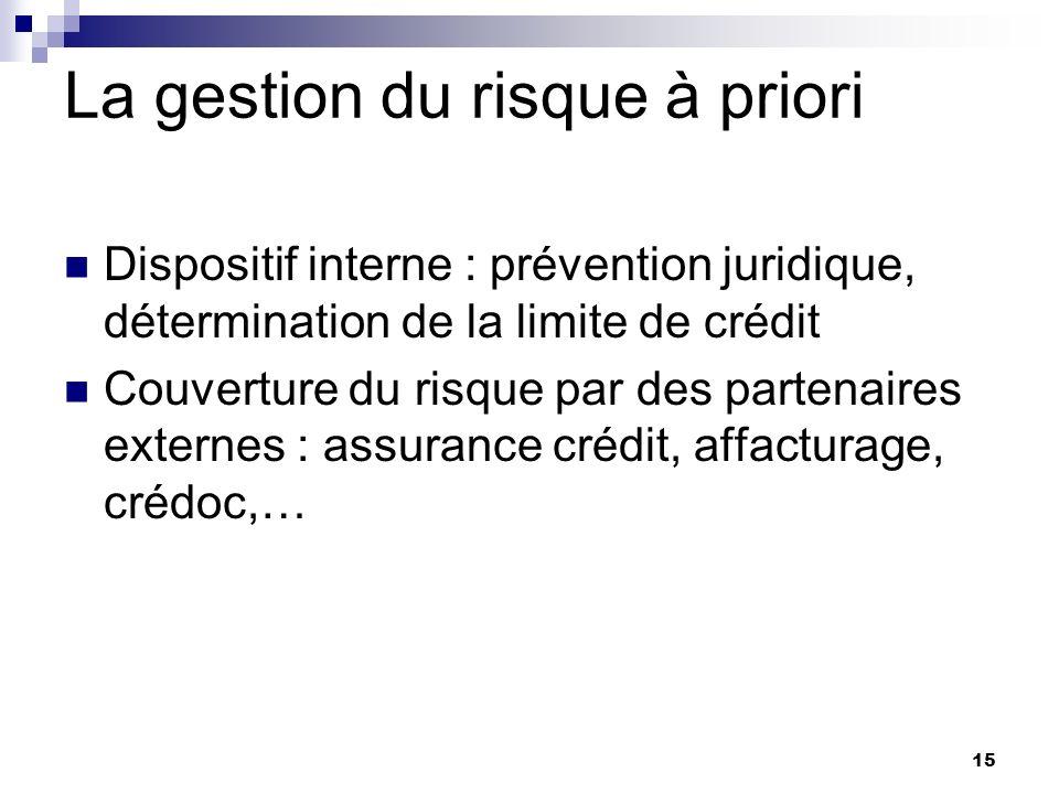 15 La gestion du risque à priori Dispositif interne : prévention juridique, détermination de la limite de crédit Couverture du risque par des partenaires externes : assurance crédit, affacturage, crédoc,…