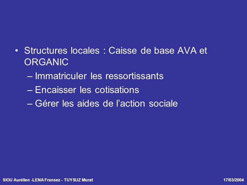 SIOU Aurélien -LENA Fransez - TUYSUZ Murat 17/03/2004 Structures locales : Caisse de base AVA et ORGANIC –Immatriculer les ressortissants –Encaisser les cotisations –Gérer les aides de laction sociale