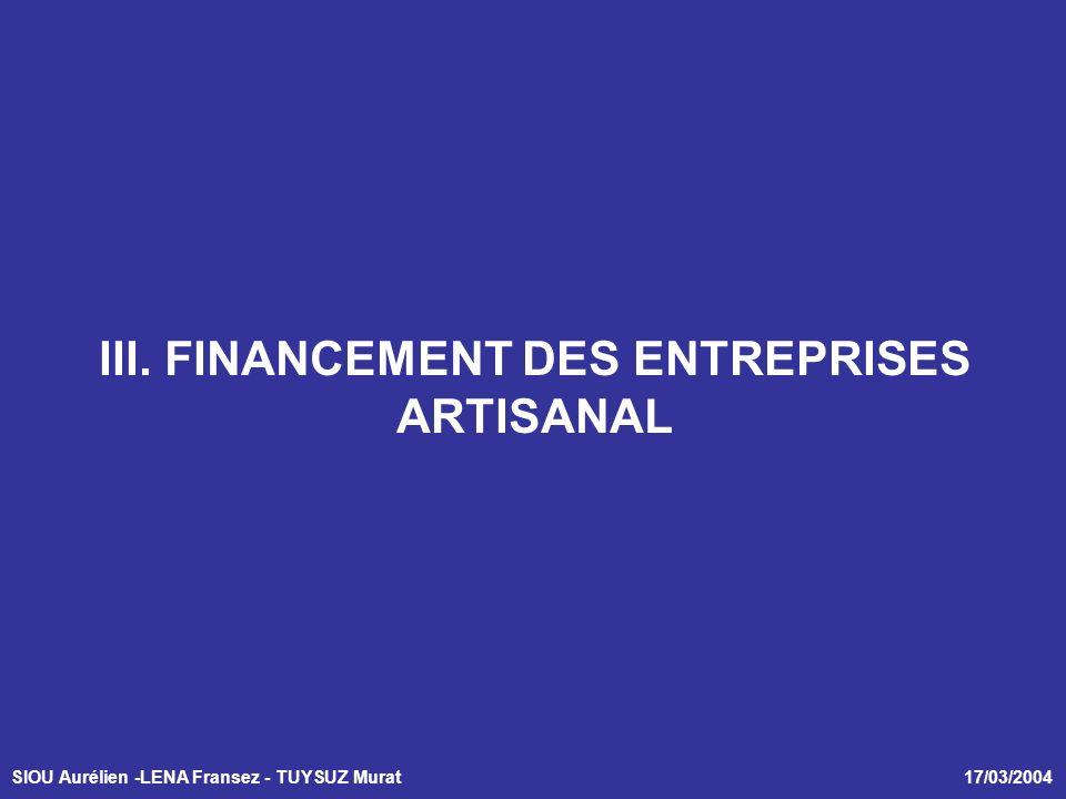 SIOU Aurélien -LENA Fransez - TUYSUZ Murat 17/03/2004 III. FINANCEMENT DES ENTREPRISES ARTISANAL