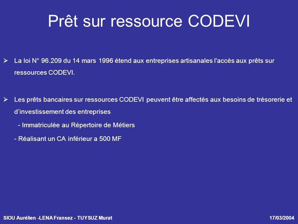 SIOU Aurélien -LENA Fransez - TUYSUZ Murat 17/03/2004 Prêt sur ressource CODEVI La loi N° 96.209 du 14 mars 1996 étend aux entreprises artisanales l accès aux prêts sur ressources CODEVI.