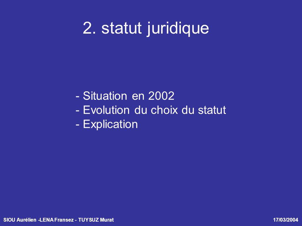 SIOU Aurélien -LENA Fransez - TUYSUZ Murat 17/03/2004 2.