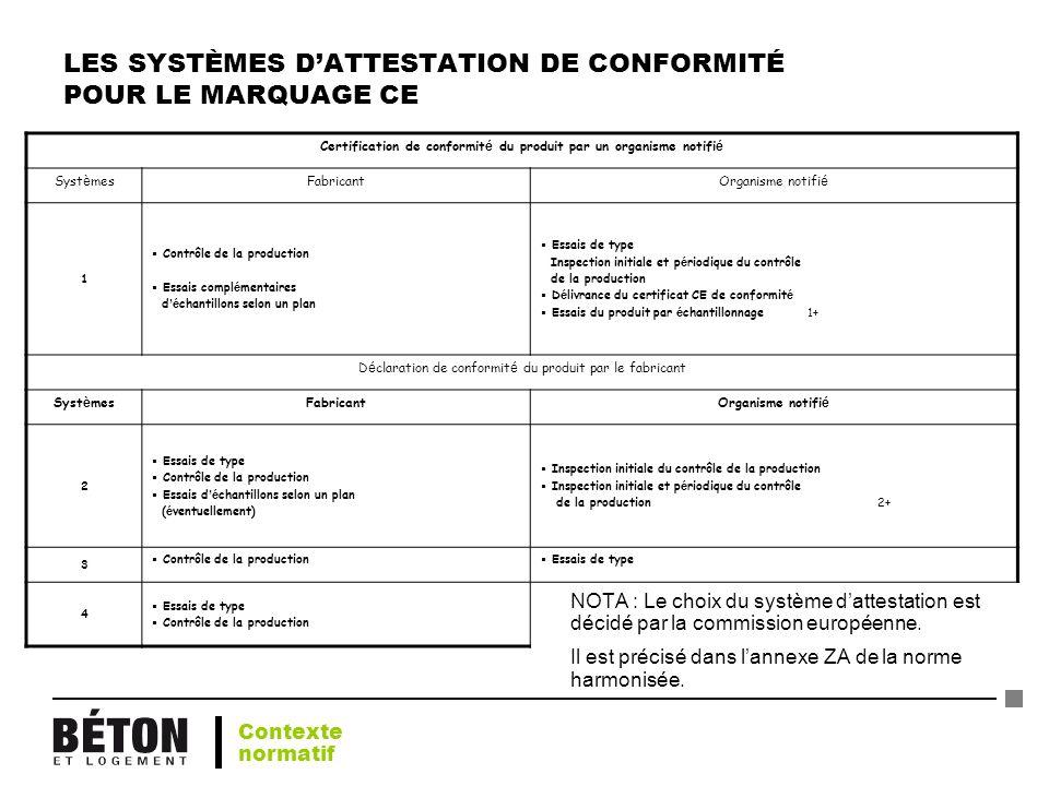 LES SYSTÈMES DATTESTATION DE CONFORMITÉ POUR LE MARQUAGE CE NOTA : Le choix du système dattestation est décidé par la commission européenne. Il est pr