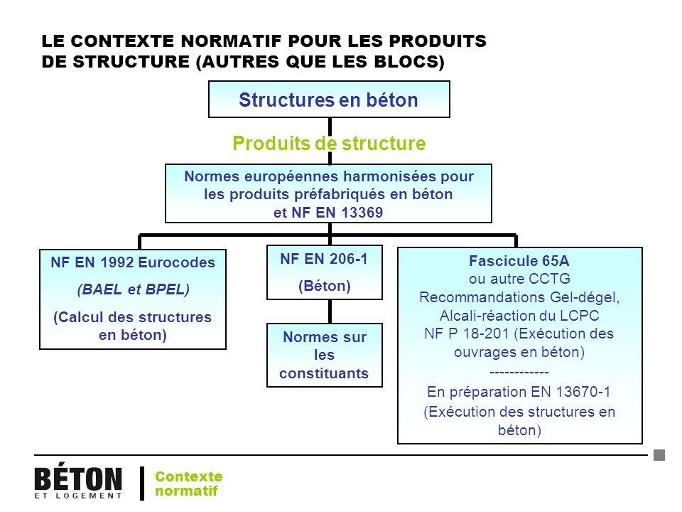 LE CONTEXTE NORMATIF POUR LES PRODUITS DE STRUCTURE (AUTRES QUE LES BLOCS) Structures en béton Produits de structure Normes européennes harmonisées po
