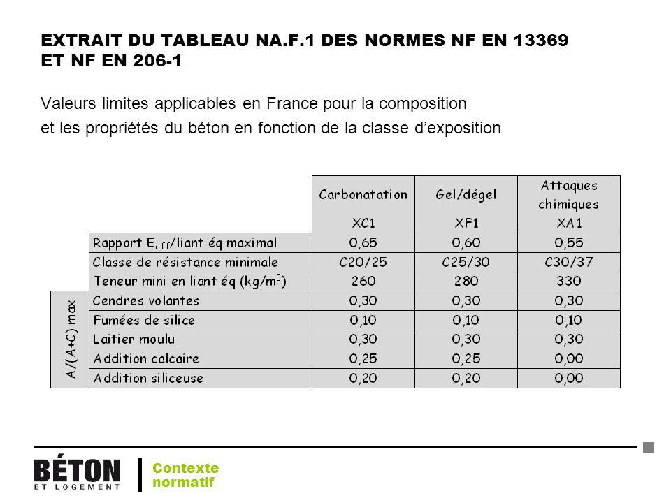 EXTRAIT DU TABLEAU NA.F.1 DES NORMES NF EN 13369 ET NF EN 206-1 Valeurs limites applicables en France pour la composition et les propriétés du béton e