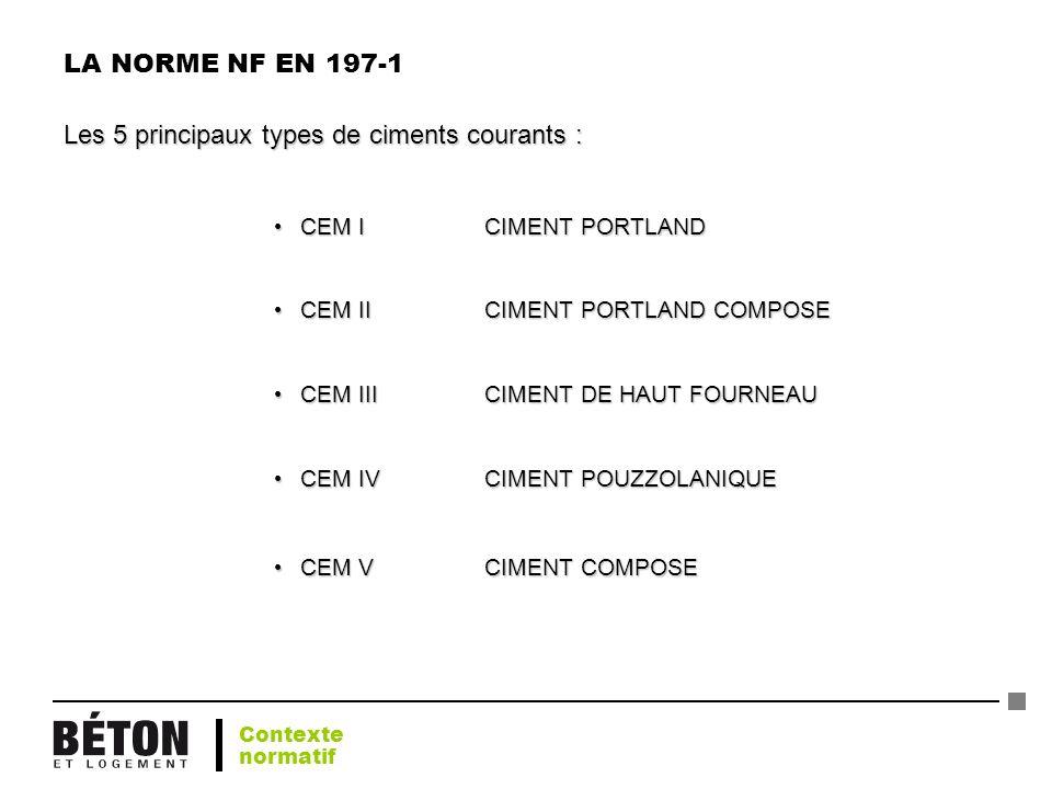 LA NORME NF EN 197-1 Les 5 principaux types de ciments courants : CEM ICIMENT PORTLAND CEM ICIMENT PORTLAND CEM IICIMENT PORTLAND COMPOSE CEM IICIMENT